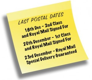 Nota sobre las fechas postales de Navidad