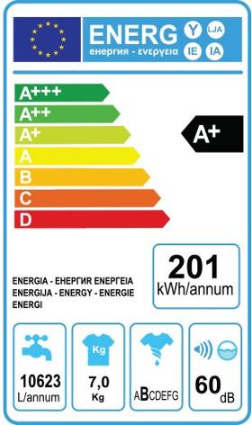 calificación de la energía