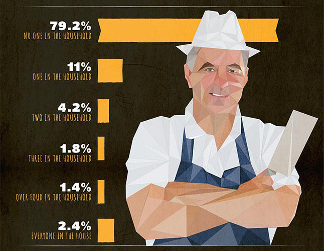 Infografía sobre la cantidad de vegetarianos o veganos en el hogar de Ucrania