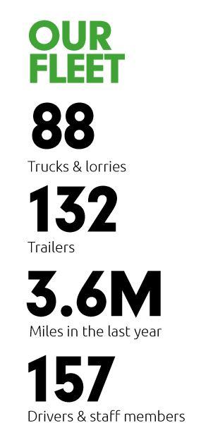 Las estadísticas de la flota de camiones de Wren
